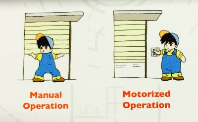 The main difference between Motorized and Manual Roller Shutters